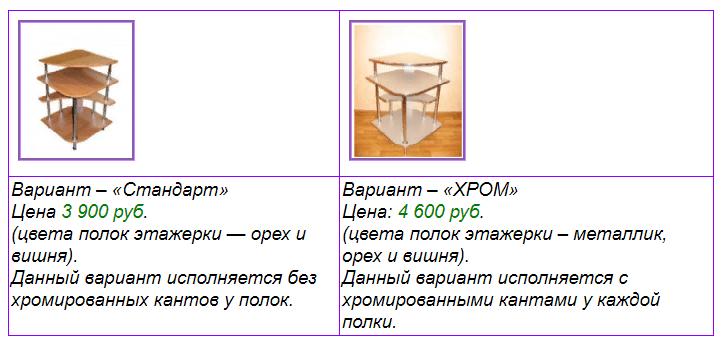 Кухонный уголок «Лира-1»